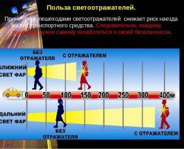 В Василеостровском районе сотрудники ГИБДД призывают пешеходов использовать световозвращающие элементы на одежде для собственной безопасности